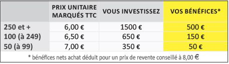 Tarif Porte-document Fair-Play